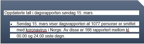 Reservert: Oppdaterte tall i dagsrapporten søndag 15. mars •Søndag 15. mars viser dagsrapporten at 1077 personer er smittet med koronavirus i Norge. Av disse er 166 rapportert mellom kl 00.00 og 24.00 siste døgn.